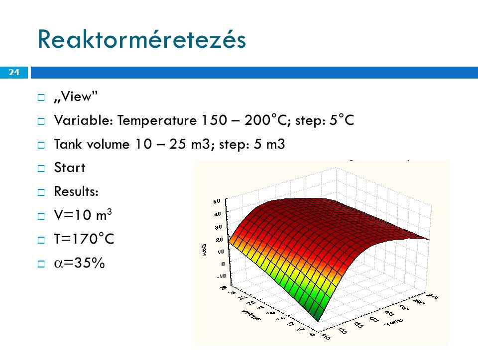 Reaktorméretezés ,,View  Variable: Temperature 150 – 200°C; step: 5°C  Tank volume 10 – 25 m3; step: 5 m3  Start  Results:  V=10 m 3  T=170°C   =35% 24