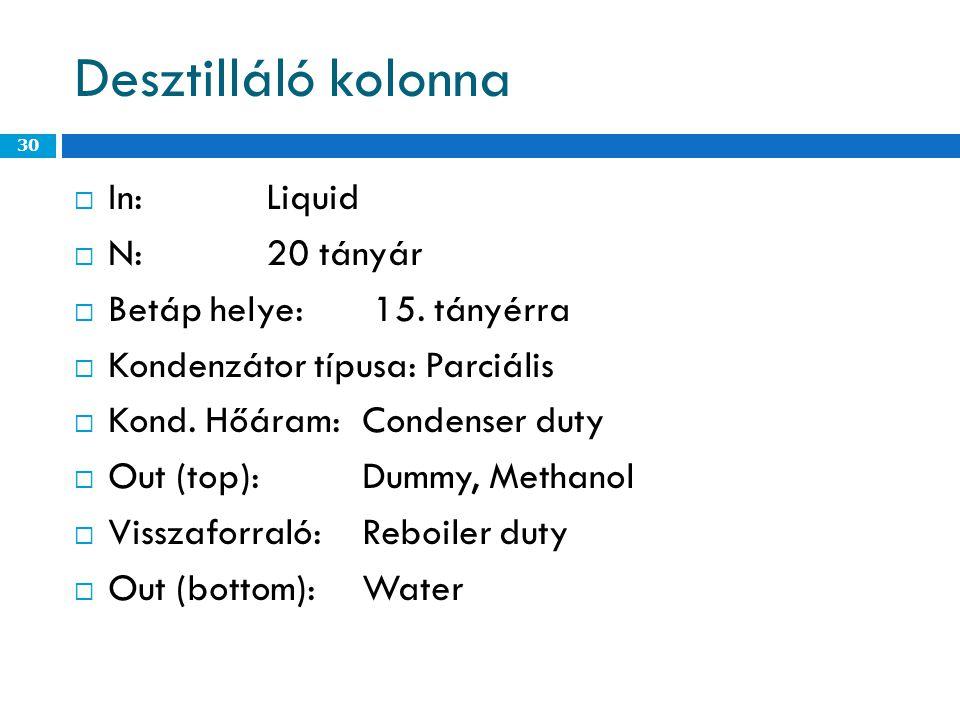 Desztilláló kolonna  In:Liquid  N:20 tányár  Betáp helye: 15.