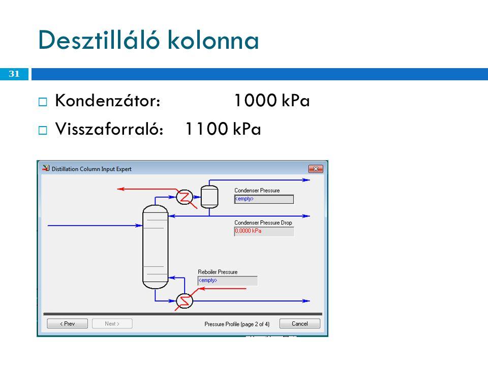 Desztilláló kolonna 31  Kondenzátor:1000 kPa  Visszaforraló:1100 kPa