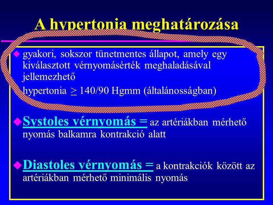 A hypertonia meghatározása u gyakori, sokszor tünetmentes állapot, amely egy kiválasztott vérnyomásérték meghaladásával jellemezhető u hypertonia > 14