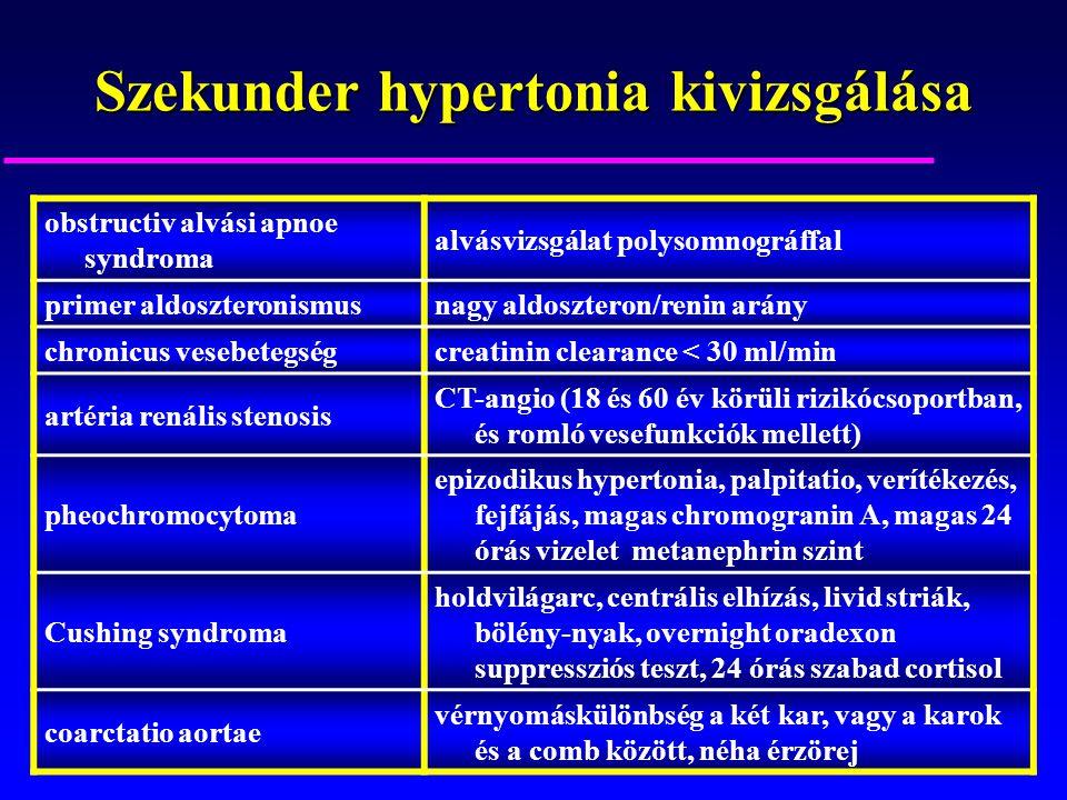 Szekunder hypertonia kivizsgálása obstructiv alvási apnoe syndroma alvásvizsgálat polysomnográffal primer aldoszteronismusnagy aldoszteron/renin arány