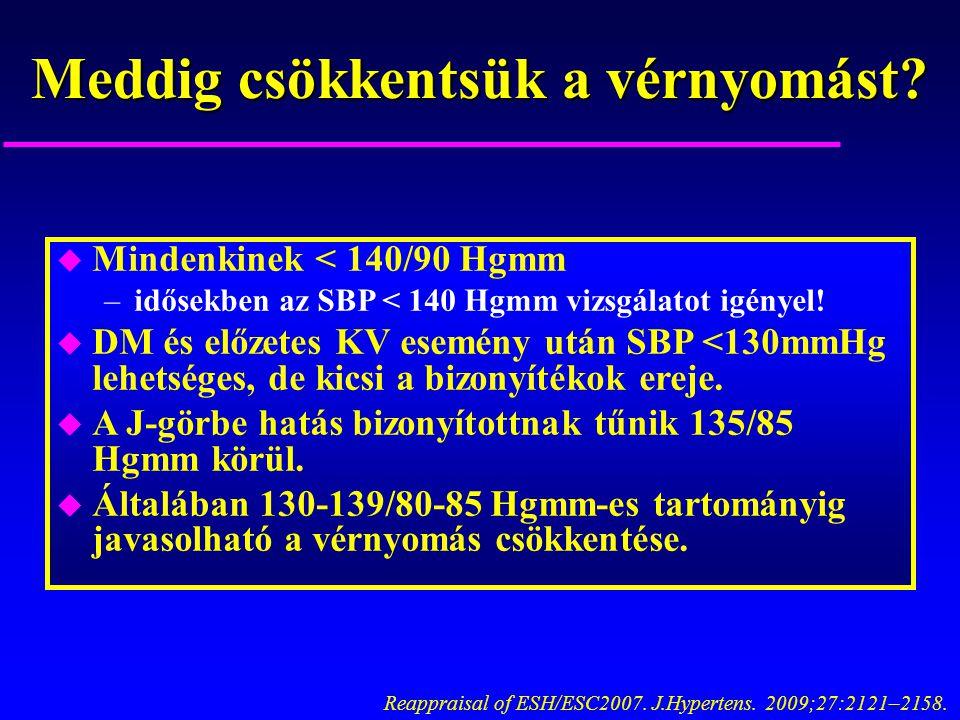 Meddig csökkentsük a vérnyomást? u Mindenkinek < 140/90 Hgmm –idősekben az SBP < 140 Hgmm vizsgálatot igényel! u DM és előzetes KV esemény után SBP <1