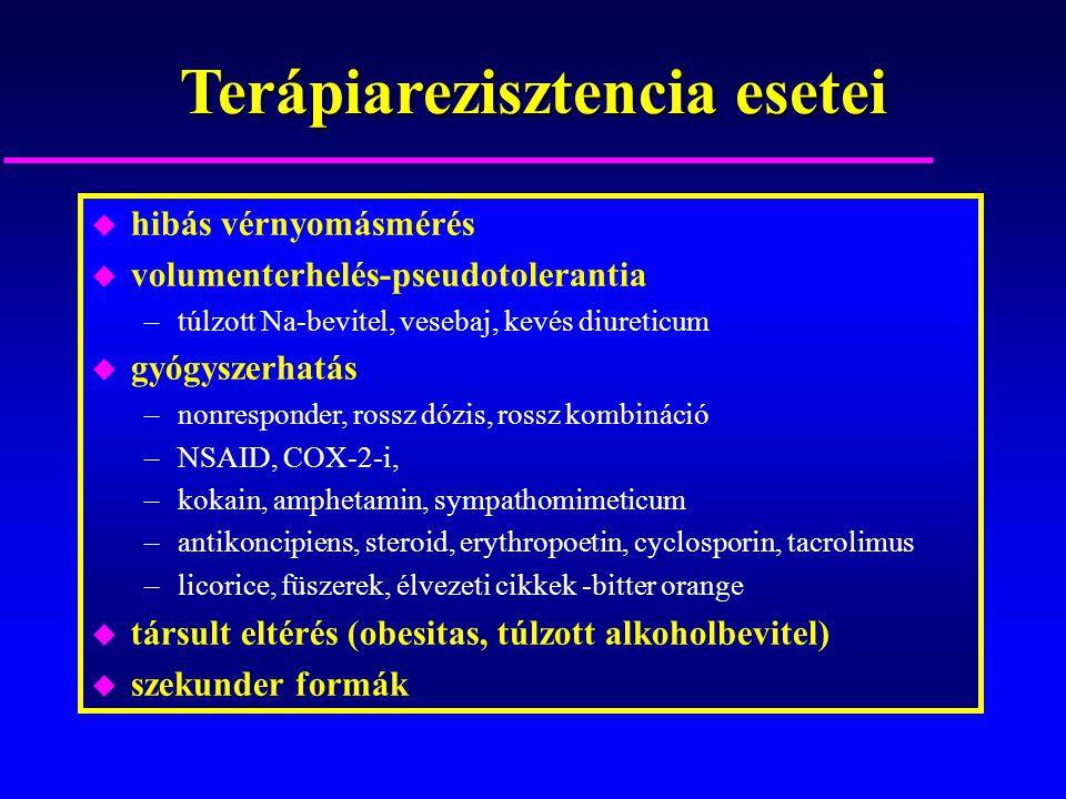 Terápiarezisztencia esetei u hibás vérnyomásmérés u volumenterhelés-pseudotolerantia –túlzott Na-bevitel, vesebaj, kevés diureticum u gyógyszerhatás –