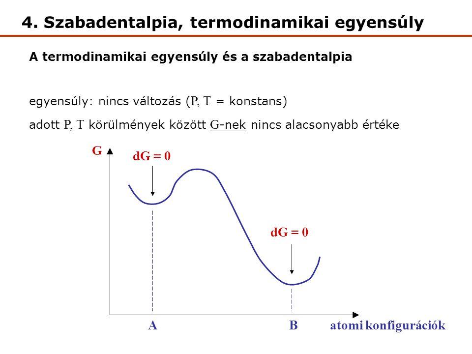 4. Szabadentalpia, termodinamikai egyensúly A termodinamikai egyensúly és a szabadentalpia egyensúly: nincs változás ( P, T = konstans) adott P, T kör
