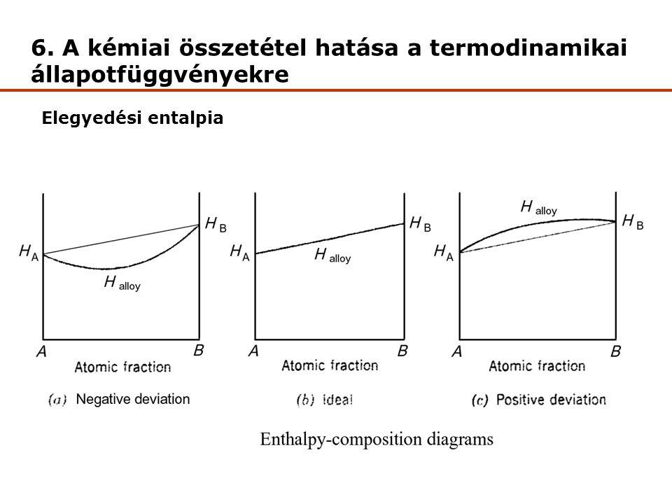 6. A kémiai összetétel hatása a termodinamikai állapotfüggvényekre Elegyedési entalpia