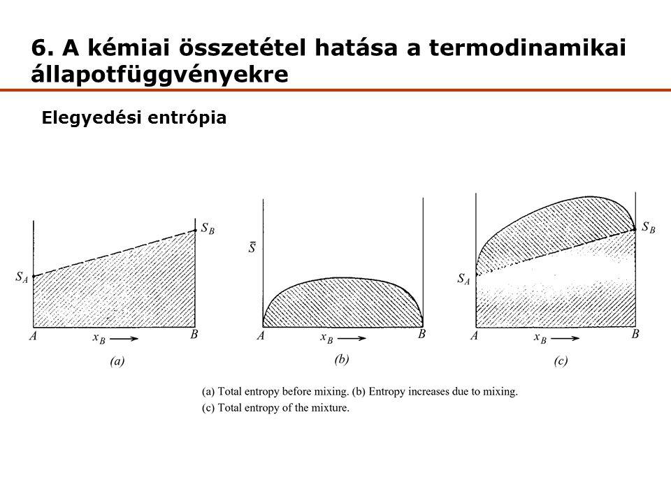 6. A kémiai összetétel hatása a termodinamikai állapotfüggvényekre Elegyedési entrópia