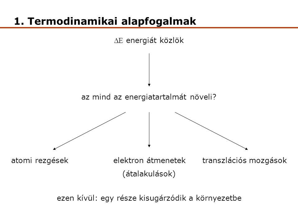 1. Termodinamikai alapfogalmak ΔE energiát közlök az mind az energiatartalmát növeli? atomi rezgések elektron átmenetek transzlációs mozgások (átalaku