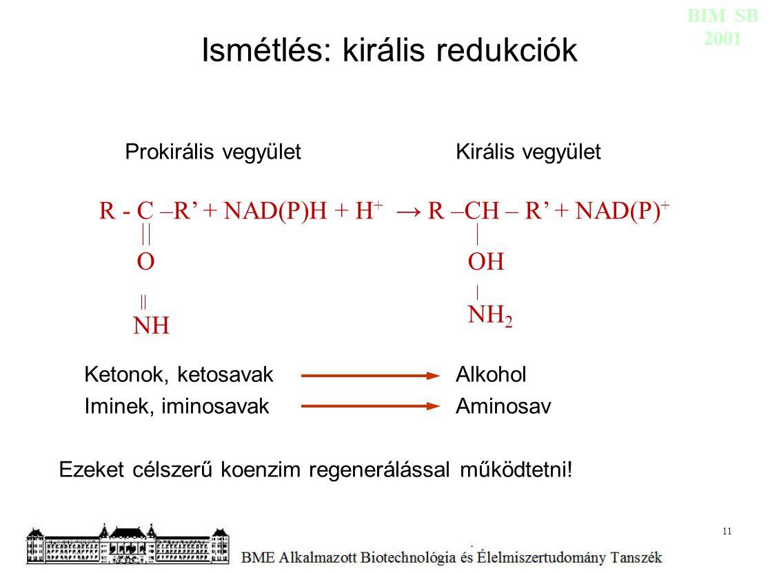 Ismétlés: királis redukciók Prokirális vegyület Királis vegyület Ketonok, ketosavakAlkohol Iminek, iminosavakAminosav Ezeket célszerű koenzim regenerá