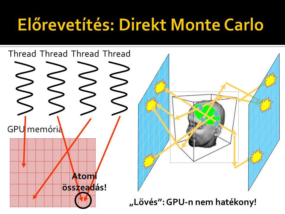 """Thread GPU memória Thread """"Lövés"""": GPU-n nem hatékony! Atomi összeadás!"""