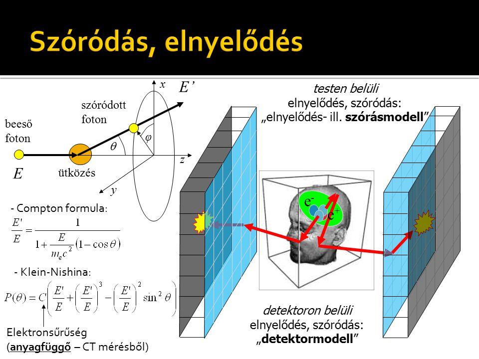 """e-e- e+e+ testen belüli elnyelődés, szóródás: """"elnyelődés- ill. szórásmodell"""" beeső foton szóródott foton z x y φ  ütközés E E' - Klein-Nishina: - Co"""