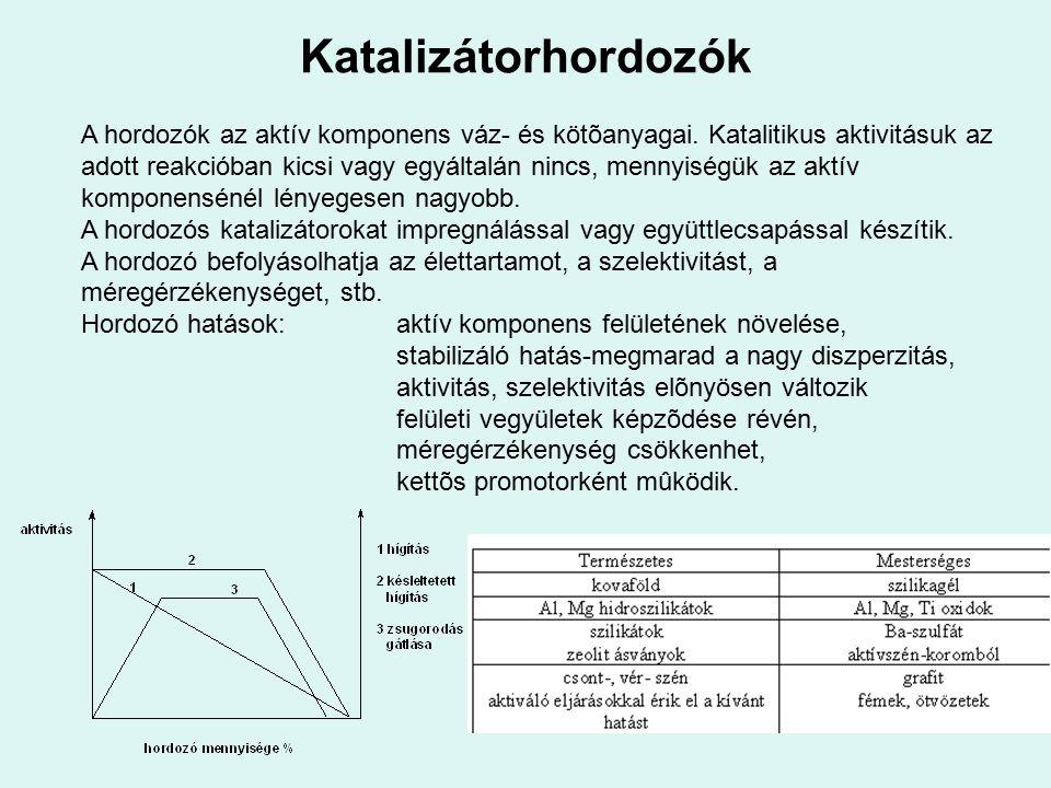 Katalizátorhordozók A hordozók az aktív komponens váz- és kötõanyagai. Katalitikus aktivitásuk az adott reakcióban kicsi vagy egyáltalán nincs, mennyi
