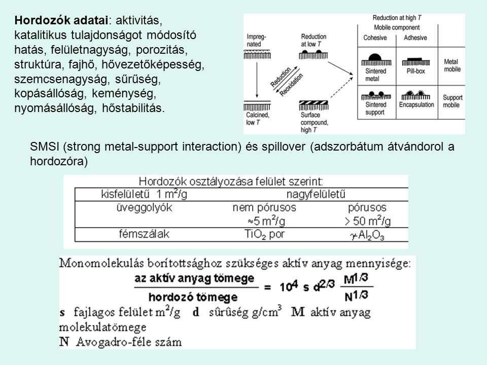 Hordozók adatai: aktivitás, katalitikus tulajdonságot módosító hatás, felületnagyság, porozitás, struktúra, fajhő, hővezetőképesség, szemcsenagyság, s