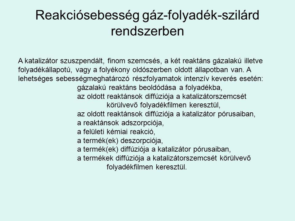 Reakciósebesség gáz-folyadék-szilárd rendszerben A katalizátor szuszpendált, finom szemcsés, a két reaktáns gázalakú illetve folyadékállapotú, vagy a