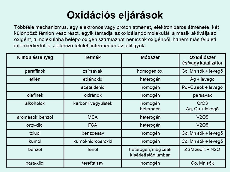 Oxidációs eljárások Többféle mechanizmus. egy elektronos vagy proton átmenet, elektron páros átmenete, két különbözõ fémion vesz részt, egyik támadja