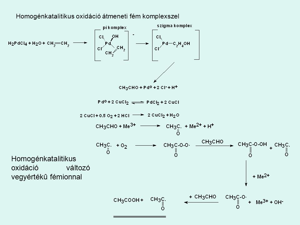 Homogénkatalitikus oxidáció átmeneti fém komplexszel Homogénkatalitikus oxidáció változó vegyértékû fémionnal