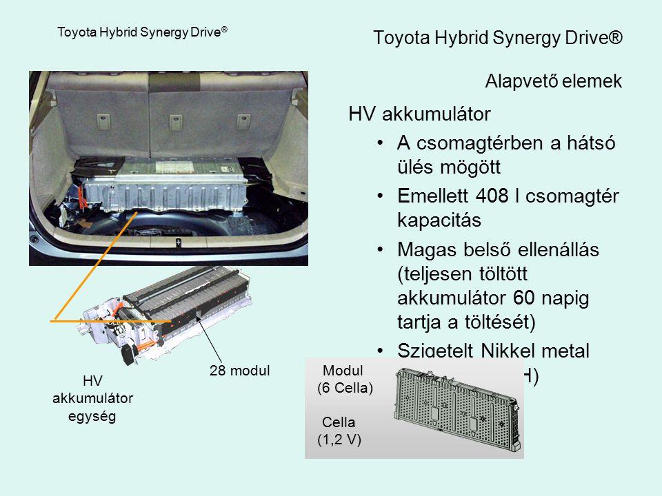 HV akkumulátor A csomagtérben a hátsó ülés mögött Emellett 408 l csomagtér kapacitás Magas belső ellenállás (teljesen töltött akkumulátor 60 napig tar