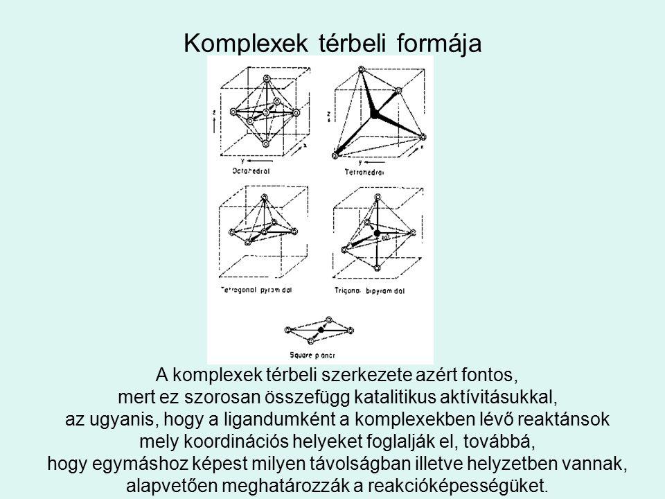Komplexek térbeli formája A komplexek térbeli szerkezete azért fontos, mert ez szorosan összefügg katalitikus aktívitásukkal, az ugyanis, hogy a ligan