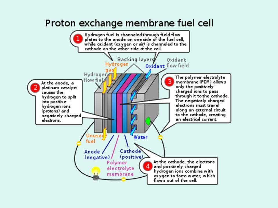 A tüzelőanyag cellák osztályozása DirektIndirekt Közvetlenül oxidálják az üzemanyagotElőzetes üzemanyag átalakítással működnek, ez csökkenti a hatásfokot Működési hőmérséklet szerint: Nagyközepesalacsony Működési nyomás szerint: Nagyközepesalacsony Az üzemanyag és az oxidálószer szerint: Gázalakú reaktánsok (hidrogén, ammónia, levegő, oxigén) Folyadék üzemanyagok (alkoholok, hidrazin, szénhidrogének) Szilárd üzemanyagok (szén, hidridek) Elektrolit szerint: Lúgos cellák (AFC).