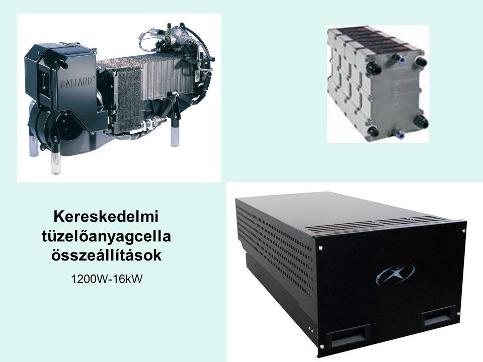 Kereskedelmi tüzelőanyagcella összeállítások 1200W-16kW