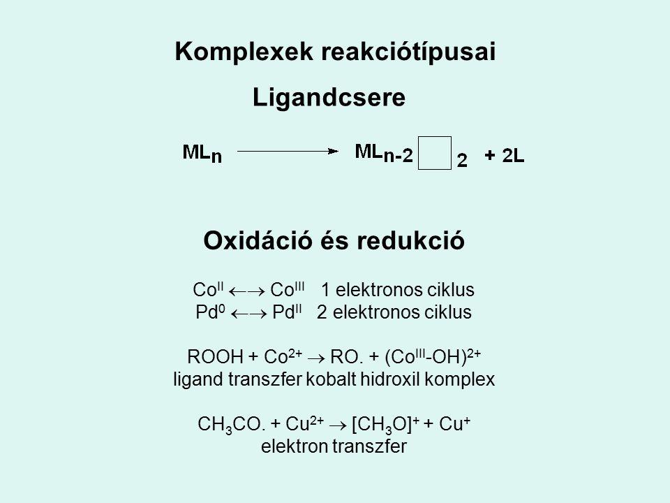 Komplexek reakciótípusai Ligandcsere Oxidáció és redukció Co II  Co III 1 elektronos ciklus Pd 0  Pd II 2 elektronos ciklus ROOH + Co 2+  RO. + (