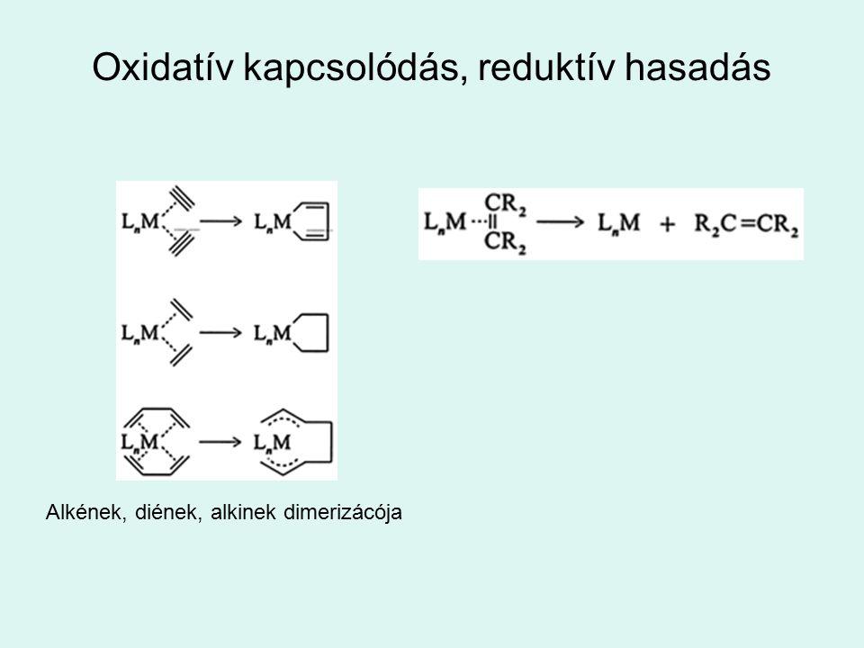 Oxidatív kapcsolódás, reduktív hasadás Alkének, diének, alkinek dimerizácója