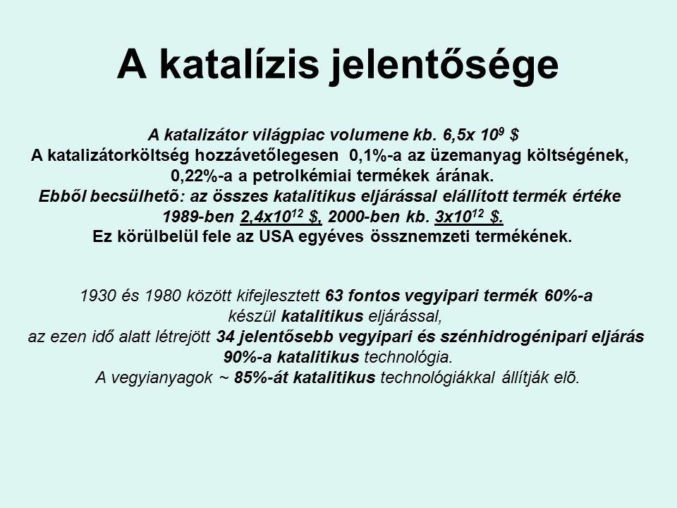 A katalízis jelentősége A katalizátor világpiac volumene kb. 6,5x 10 9 $ A katalizátorköltség hozzávetőlegesen 0,1%-a az üzemanyag költségének, 0,22%-