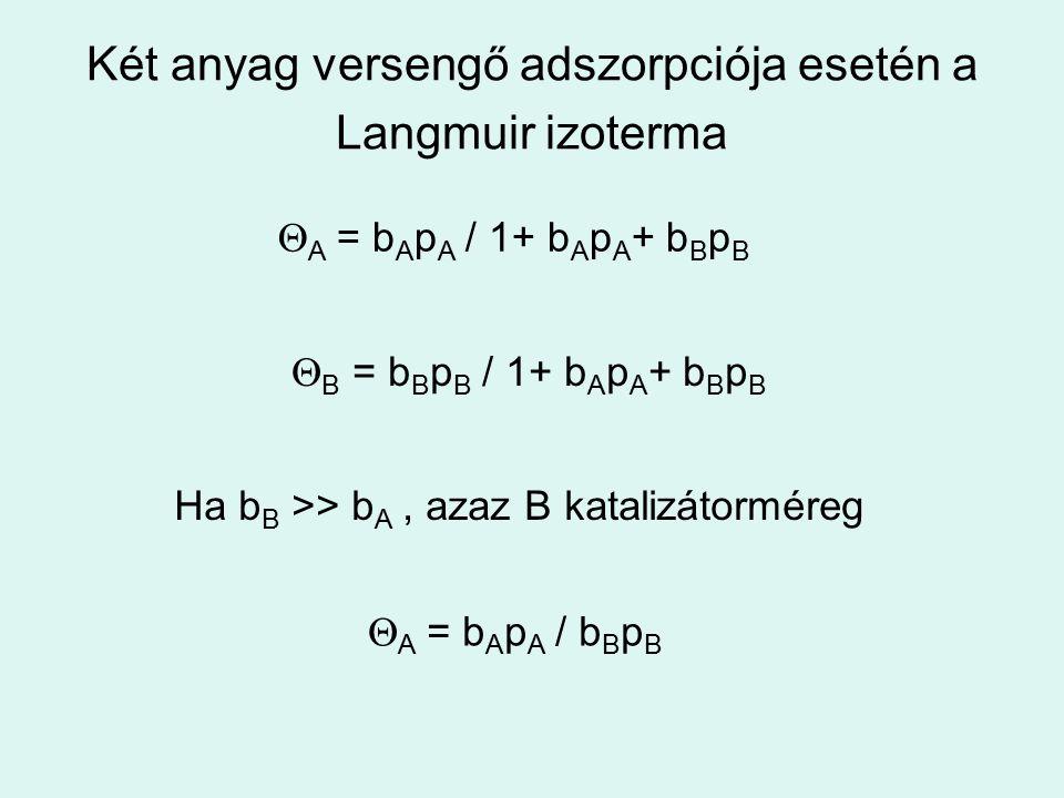 Két anyag versengő adszorpciója esetén a Langmuir izoterma  A = b A p A / 1+ b A p A + b B p B  B = b B p B / 1+ b A p A + b B p B  A = b A p A / b