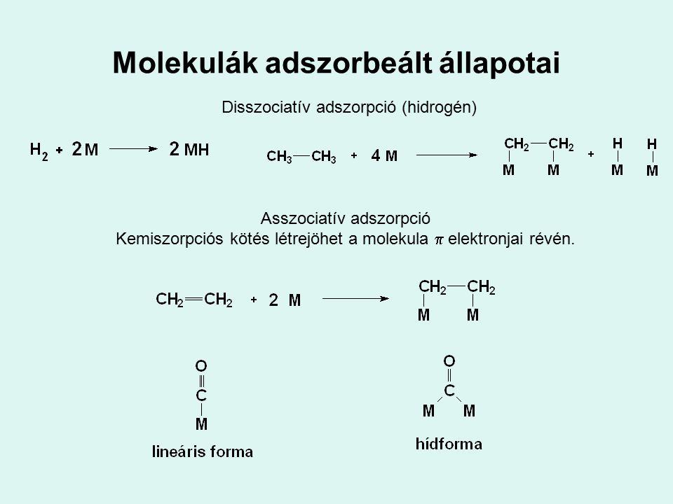 Molekulák adszorbeált állapotai Disszociatív adszorpció (hidrogén) Asszociatív adszorpció Kemiszorpciós kötés létrejöhet a molekula  elektronjai révé