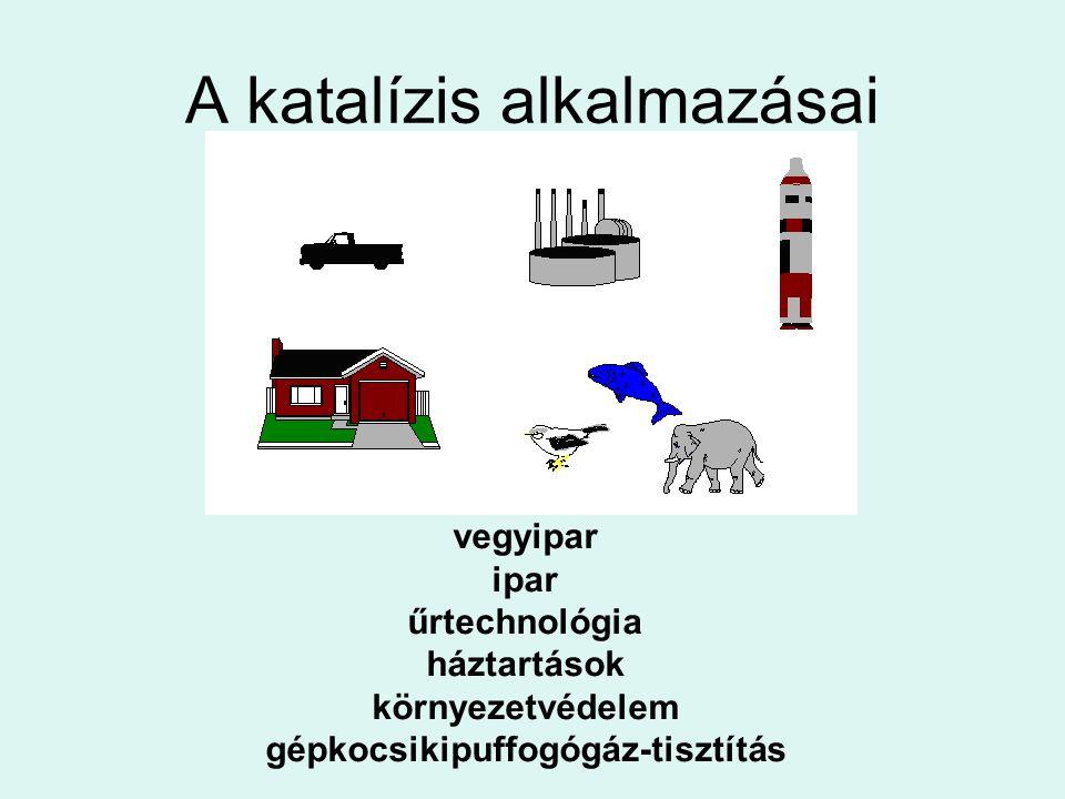 A katalízis alkalmazásai vegyipar ipar űrtechnológia háztartások környezetvédelem gépkocsikipuffogógáz-tisztítás