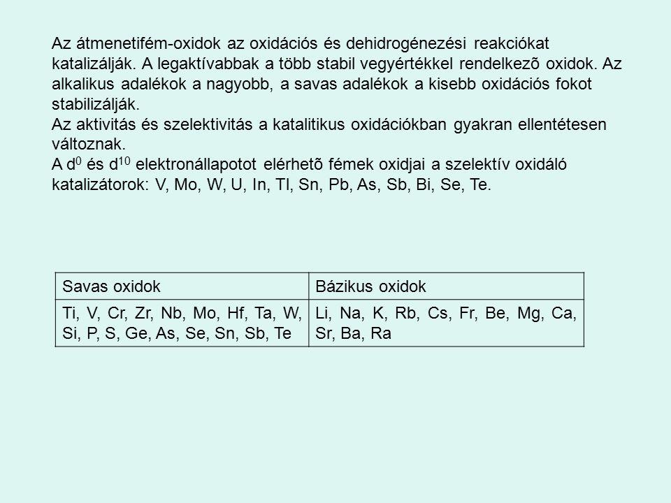 Az átmenetifém-oxidok az oxidációs és dehidrogénezési reakciókat katalizálják. A legaktívabbak a több stabil vegyértékkel rendelkezõ oxidok. Az alkali