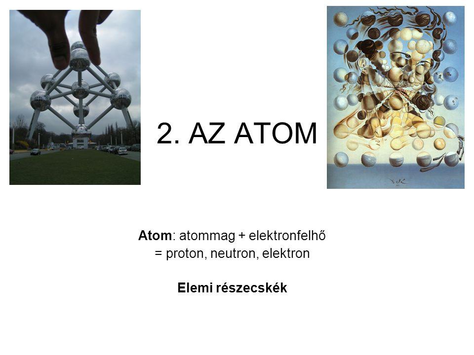 2. AZ ATOM Atom: atommag + elektronfelhő = proton, neutron, elektron Elemi részecskék