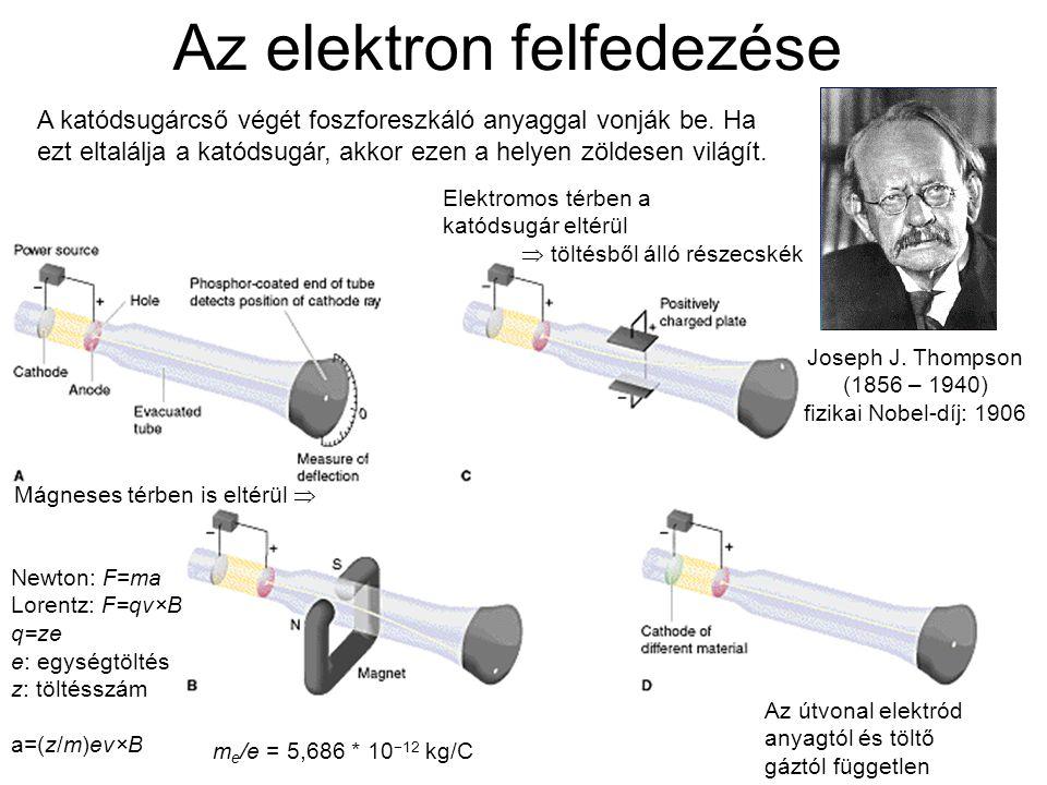 Az elektron felfedezése Joseph J.