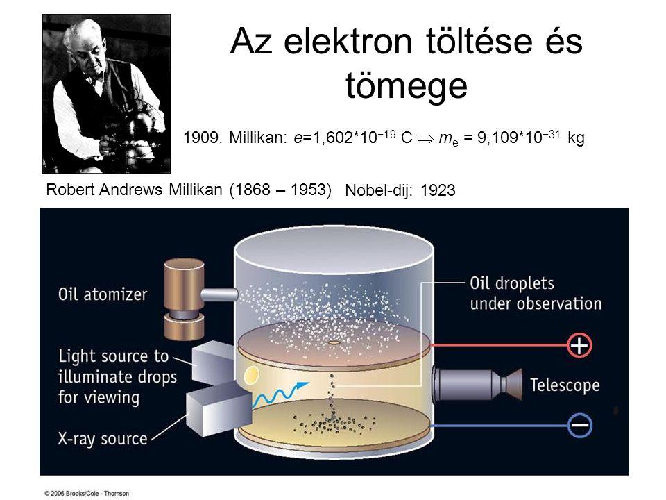 Az elektron töltése és tömege 1909.