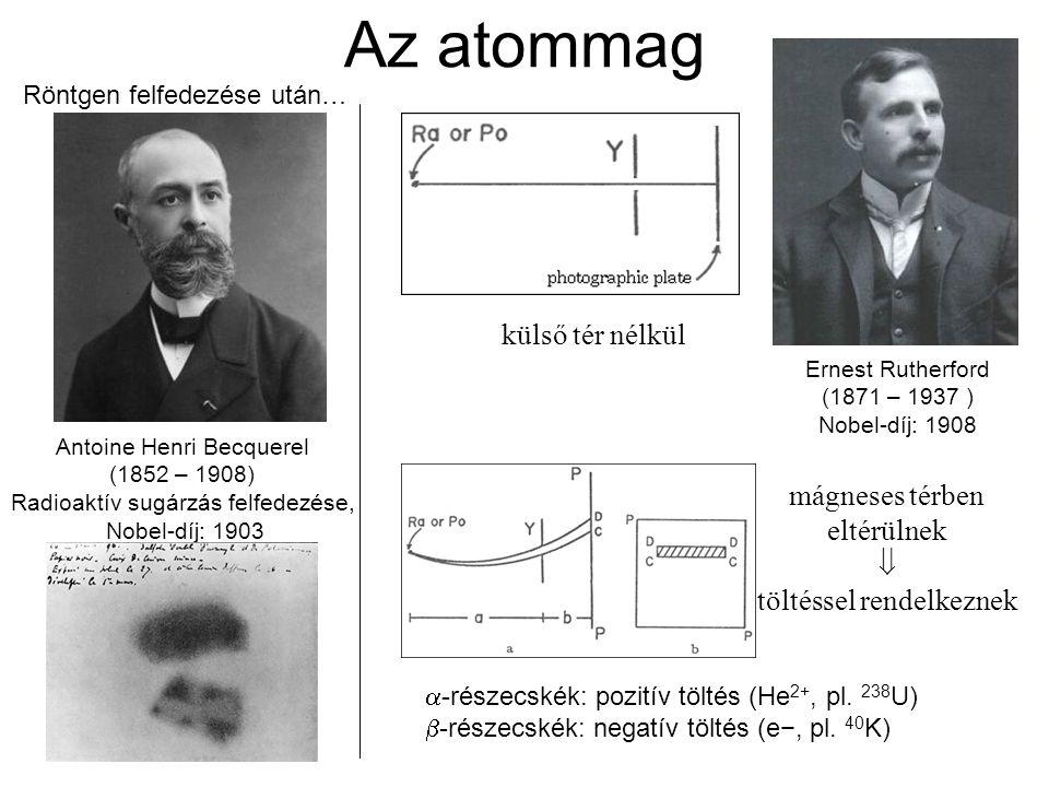 Az atommag mágneses térben eltérülnek  töltéssel rendelkeznek külső tér nélkül Antoine Henri Becquerel (1852 – 1908) Radioaktív sugárzás felfedezése, Nobel-díj: 1903  -részecskék: pozitív töltés (He 2+, pl.