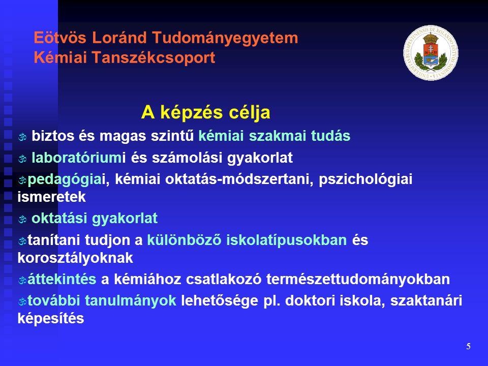 6 Eötvös Loránd Tudományegyetem Kémiai Tanszékcsoport Főbb tárgyak \ \ Általános alapozó tárgyak \ \ Kémiai tárgyak \ \ Kémiai specializációs tárgyak \ \ Pedagógiai, pszichológiai tárgyak \ \ Kémiaoktatás módszertana \ \ Kémiatörténet \ \ Gyakorló iskolai tanítás Kémiatanári szak