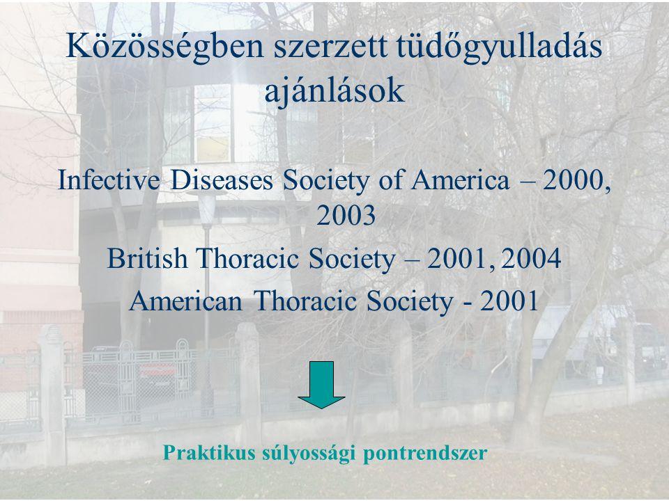Közösségben szerzett tüdőgyulladás ajánlások Infective Diseases Society of America – 2000, 2003 British Thoracic Society – 2001, 2004 American Thoraci
