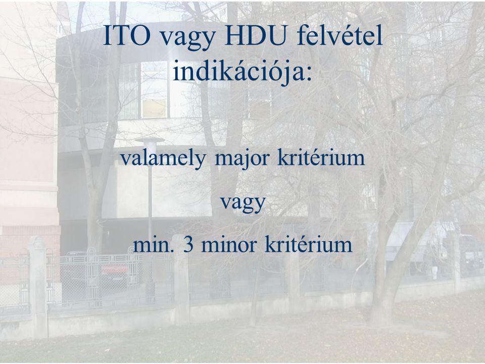 ITO vagy HDU felvétel indikációja: valamely major kritérium vagy min. 3 minor kritérium
