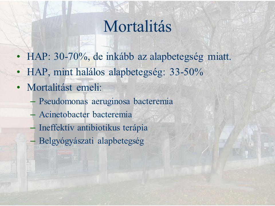 Mortalitás HAP: 30-70%, de inkább az alapbetegség miatt. HAP, mint halálos alapbetegség: 33-50% Mortalitást emeli: – Pseudomonas aeruginosa bacteremia
