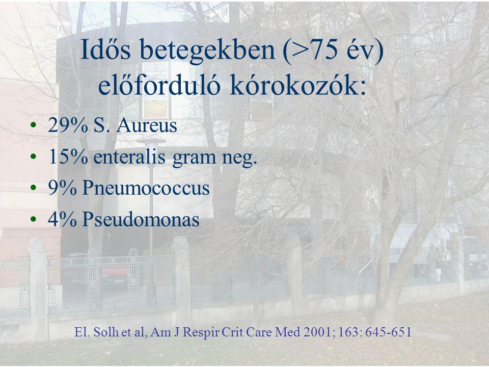 Idős betegekben (>75 év) előforduló kórokozók: 29% S. Aureus 15% enteralis gram neg. 9% Pneumococcus 4% Pseudomonas El. Solh et al, Am J Respir Crit C