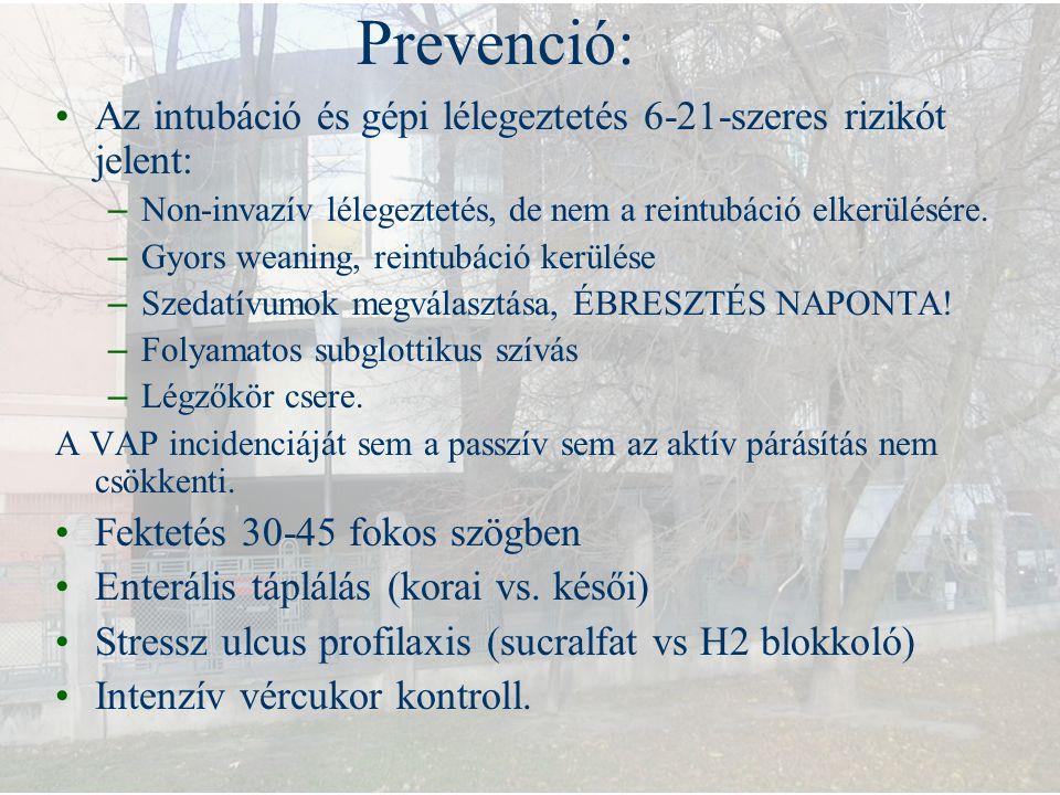 Prevenció: Az intubáció és gépi lélegeztetés 6-21-szeres rizikót jelent: – Non-invazív lélegeztetés, de nem a reintubáció elkerülésére. – Gyors weanin