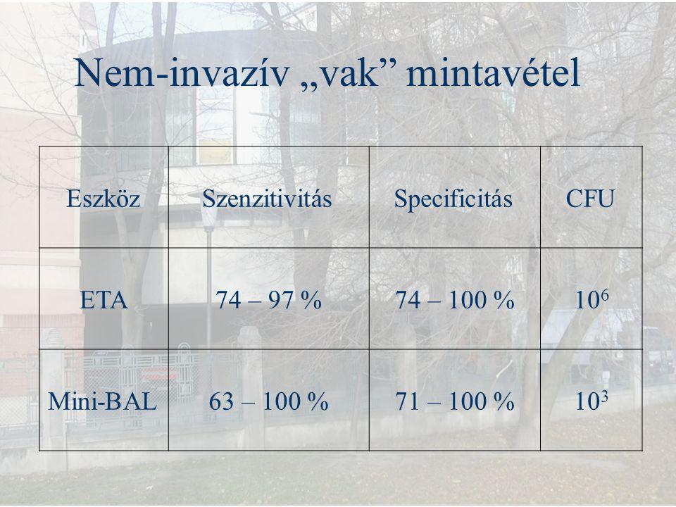 """Nem-invazív """"vak"""" mintavétel EszközSzenzitivitásSpecificitásCFU ETA74 – 97 %74 – 100 %10 6 Mini-BAL63 – 100 %71 – 100 %10 3"""