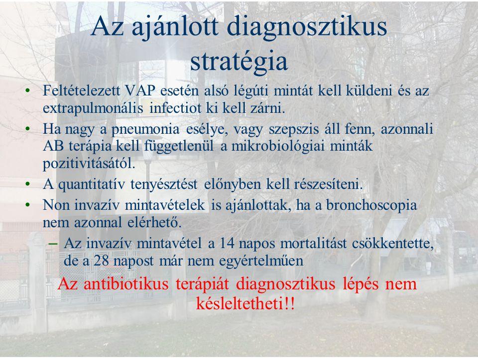 Az ajánlott diagnosztikus stratégia Feltételezett VAP esetén alsó légúti mintát kell küldeni és az extrapulmonális infectiot ki kell zárni. Ha nagy a