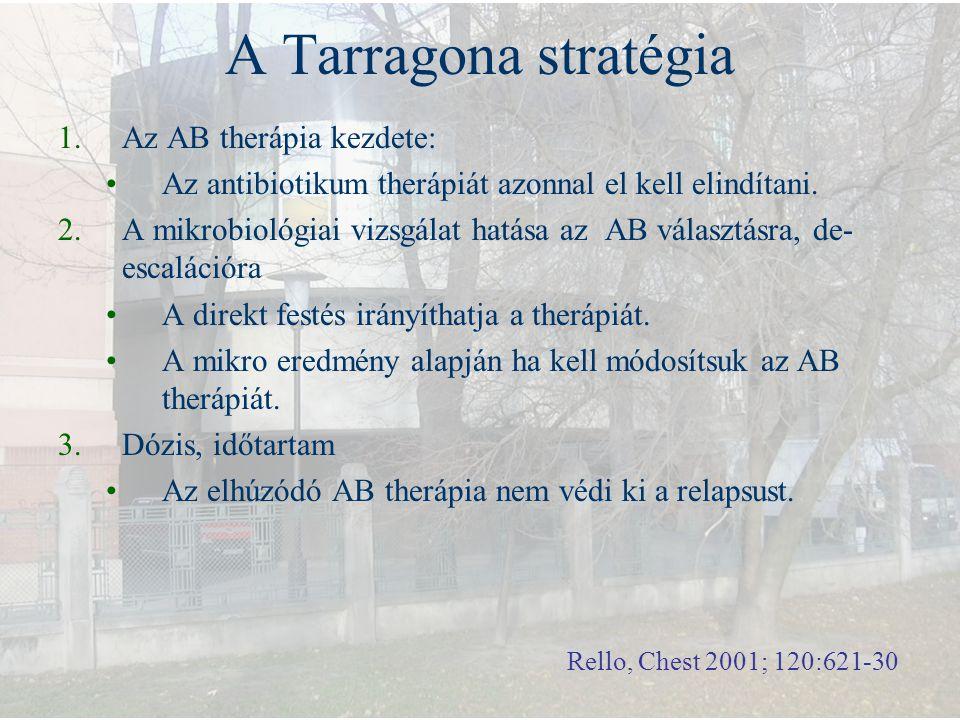 A Tarragona stratégia 1.Az AB therápia kezdete: Az antibiotikum therápiát azonnal el kell elindítani. 2.A mikrobiológiai vizsgálat hatása az AB válasz