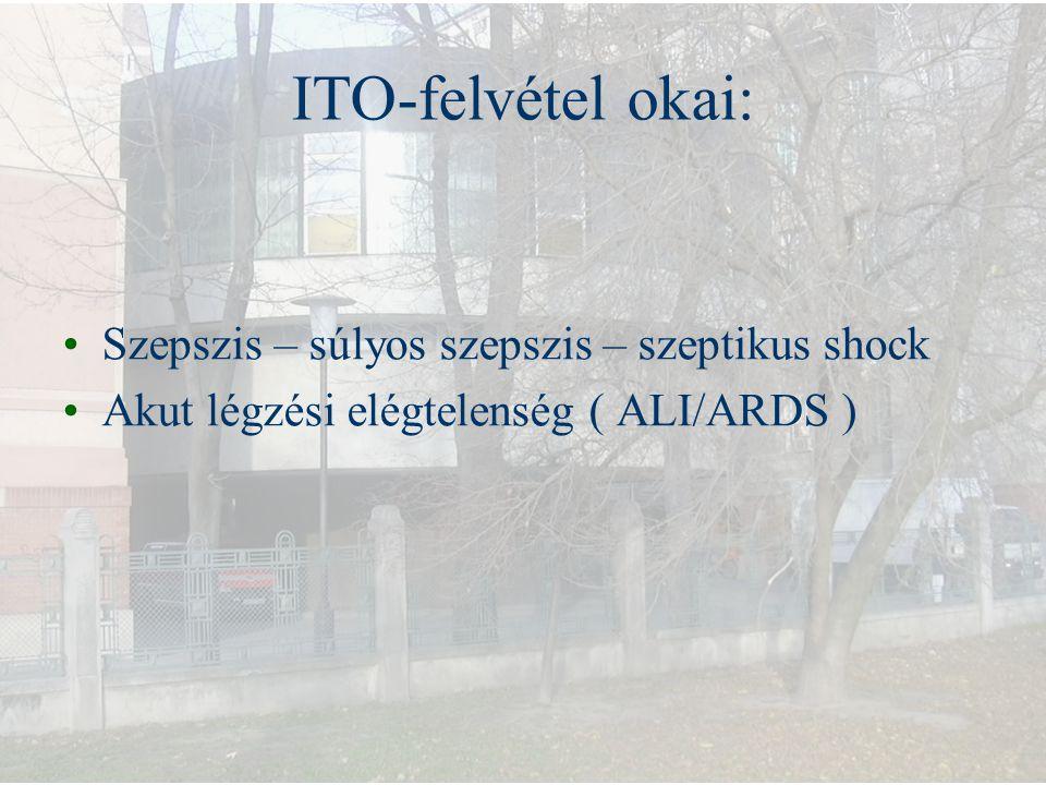 ITO-felvétel okai: Szepszis – súlyos szepszis – szeptikus shock Akut légzési elégtelenség ( ALI/ARDS )