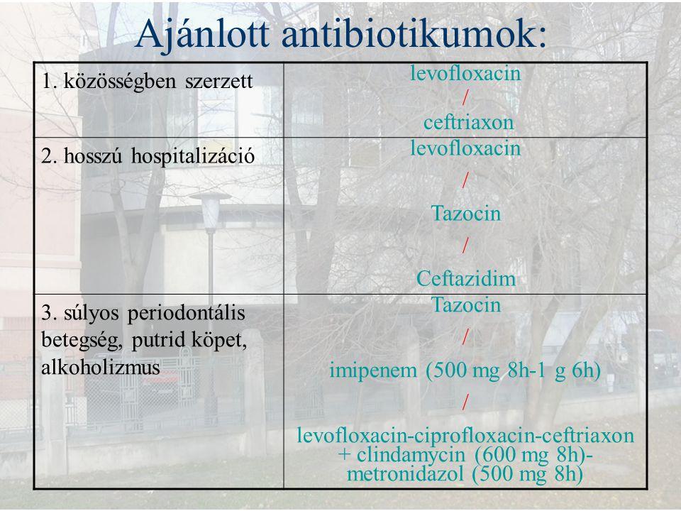 Ajánlott antibiotikumok: 1. közösségben szerzett levofloxacin / ceftriaxon 2. hosszú hospitalizáció levofloxacin / Tazocin / Ceftazidim 3. súlyos peri