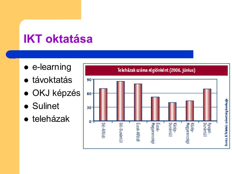 IKT oktatása ECDL tanfolyamok ECDL vizsgák Az Oktatási Minisztérium támogatja az érettségizet- tek ECDL vizsgáját.