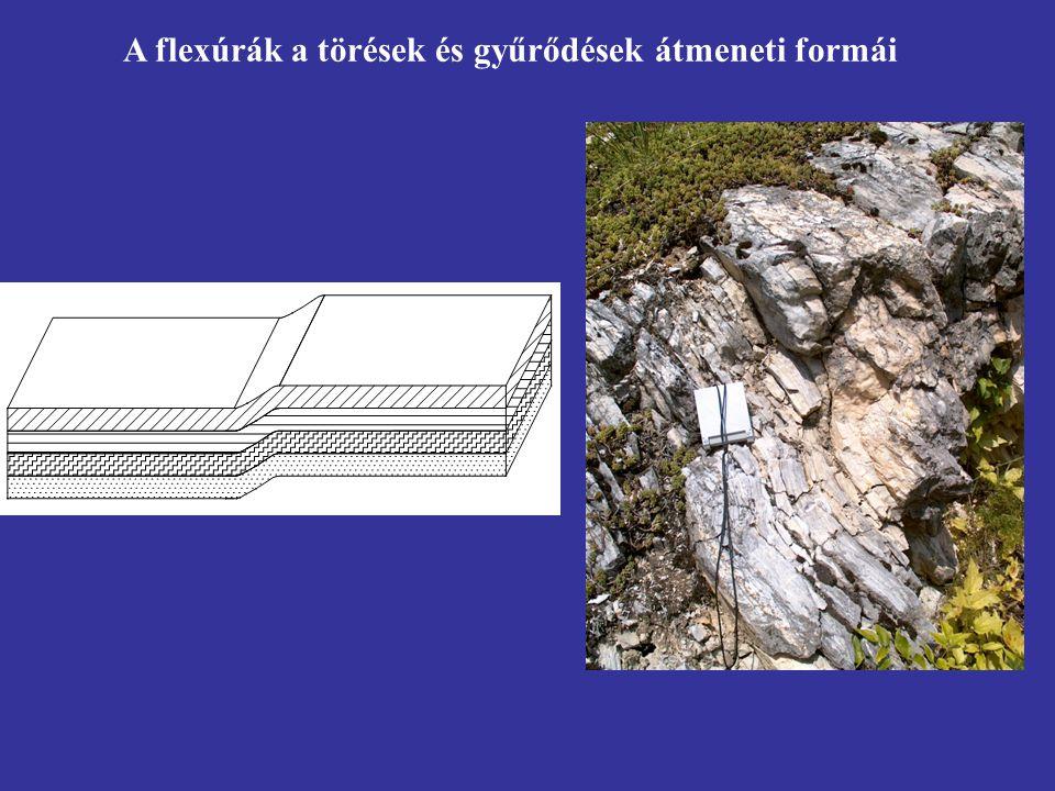 A flexúrák a törések és gyűrődések átmeneti formái