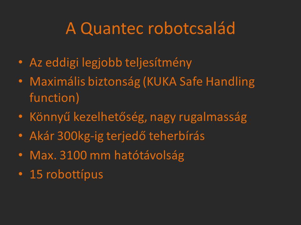A Quantec robotcsalád Az eddigi legjobb teljesítmény Maximális biztonság (KUKA Safe Handling function) Könnyű kezelhetőség, nagy rugalmasság Akár 300k