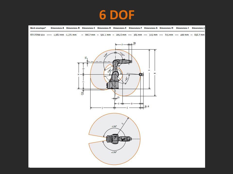 6 DOF