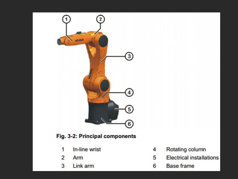 Felépítés Minden egyes csuklópontban külön irányítható motor 5.